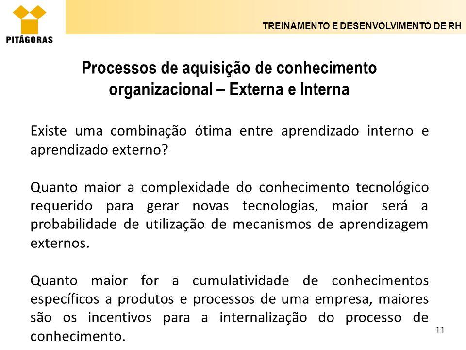 TREINAMENTO E DESENVOLVIMENTO DE RH 11 Processos de aquisição de conhecimento organizacional – Externa e Interna Existe uma combinação ótima entre apr