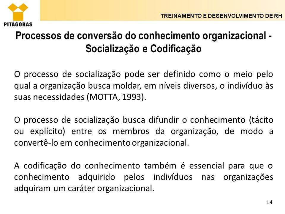 TREINAMENTO E DESENVOLVIMENTO DE RH 14 Processos de conversão do conhecimento organizacional - Socialização e Codificação O processo de socialização p
