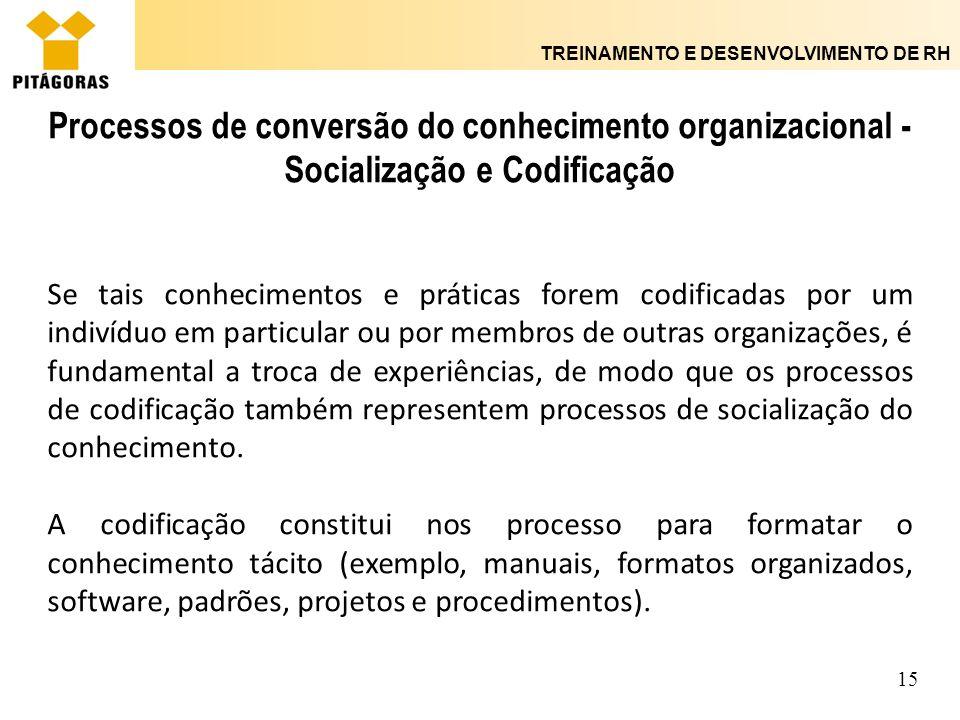 TREINAMENTO E DESENVOLVIMENTO DE RH 15 Processos de conversão do conhecimento organizacional - Socialização e Codificação Se tais conhecimentos e prát