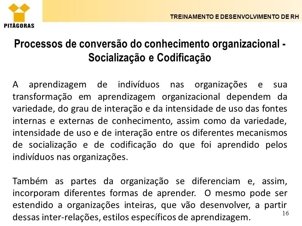 TREINAMENTO E DESENVOLVIMENTO DE RH 16 Processos de conversão do conhecimento organizacional - Socialização e Codificação A aprendizagem de indivíduos