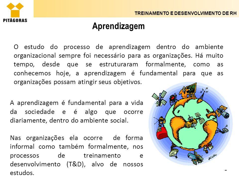 TREINAMENTO E DESENVOLVIMENTO DE RH 2 Aprendizagem O estudo do processo de aprendizagem dentro do ambiente organizacional sempre foi necessário para a