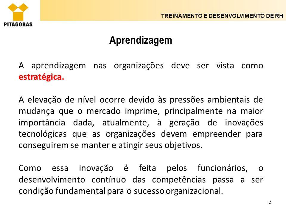 TREINAMENTO E DESENVOLVIMENTO DE RH 3 Aprendizagem estratégica. A aprendizagem nas organizações deve ser vista como estratégica. A elevação de nível o