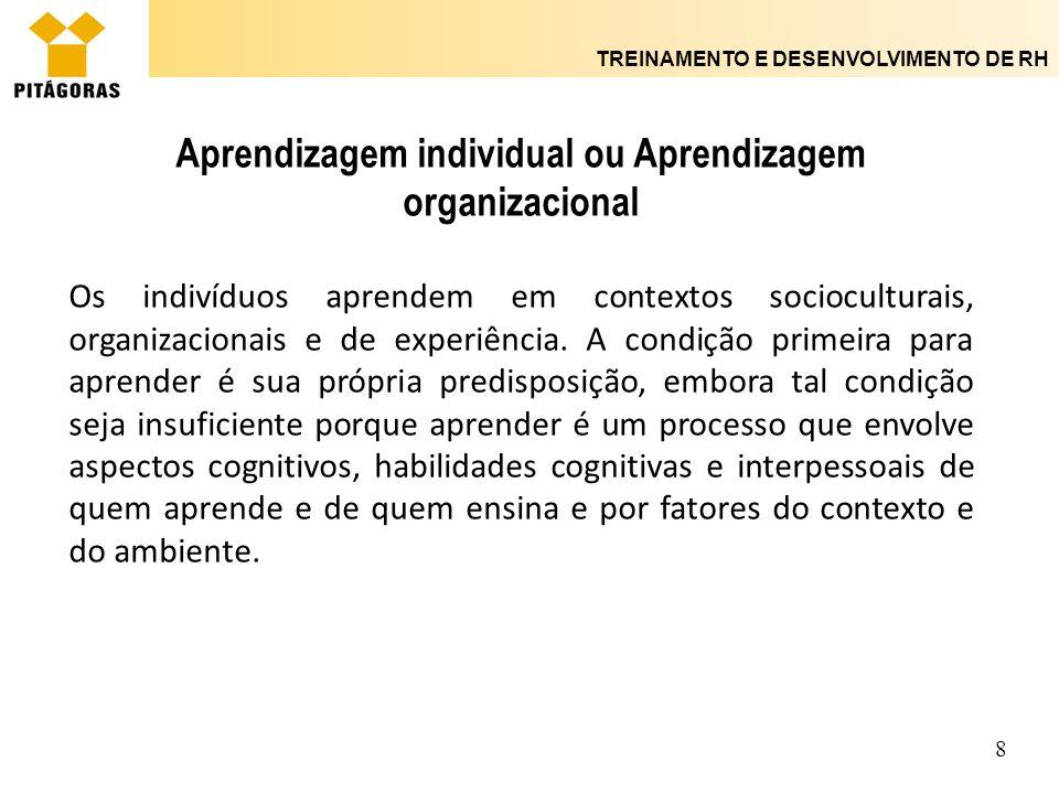 TREINAMENTO E DESENVOLVIMENTO DE RH 8 Aprendizagem individual ou Aprendizagem organizacional Os indivíduos aprendem em contextos socioculturais, organ