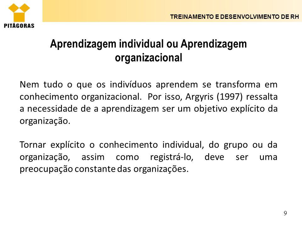 TREINAMENTO E DESENVOLVIMENTO DE RH 9 Aprendizagem individual ou Aprendizagem organizacional Nem tudo o que os indivíduos aprendem se transforma em co