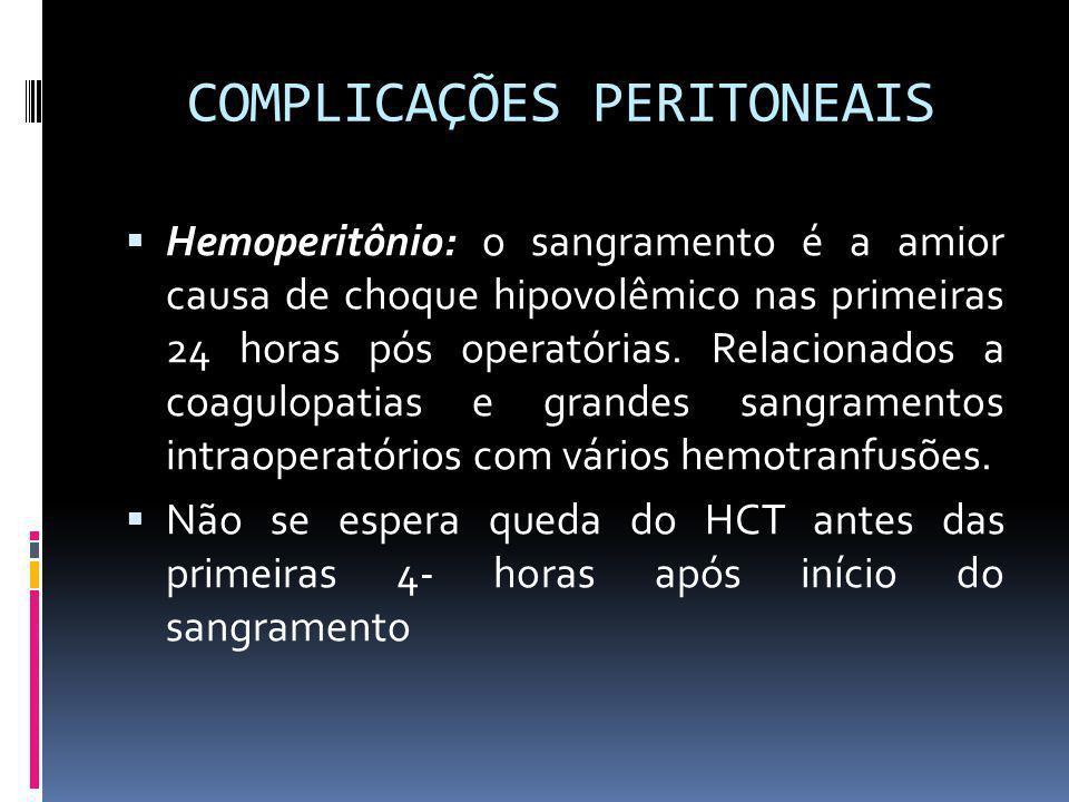 COMPLICAÇÕES PERITONEAIS Hemoperitônio: o sangramento é a amior causa de choque hipovolêmico nas primeiras 24 horas pós operatórias. Relacionados a co