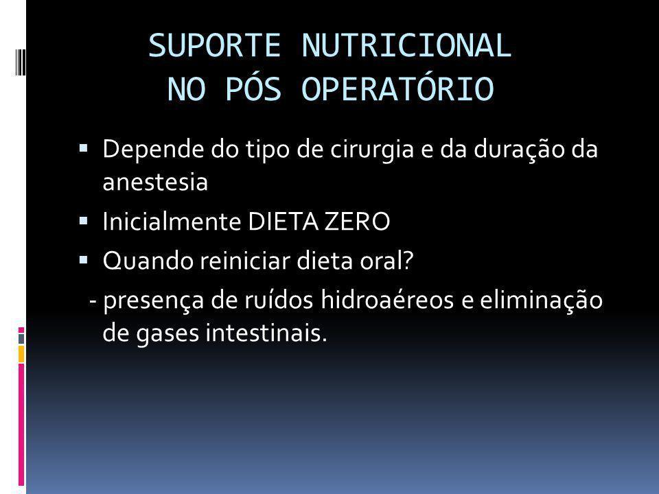 SUPORTE NUTRICIONAL NO PÓS OPERATÓRIO Depende do tipo de cirurgia e da duração da anestesia Inicialmente DIETA ZERO Quando reiniciar dieta oral? - pre