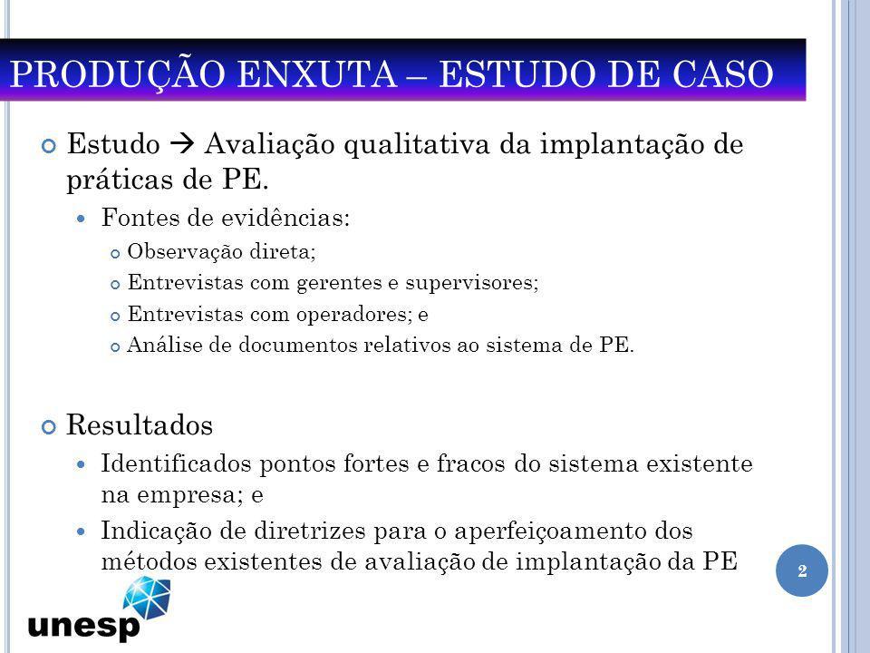PRODUÇÃO ENXUTA – ESTUDO DE CASO Estudo Avaliação qualitativa da implantação de práticas de PE. Fontes de evidências: Observação direta; Entrevistas c