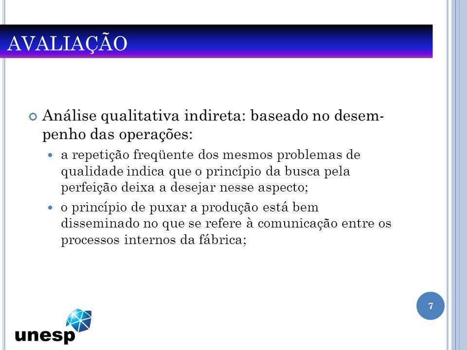 Análise qualitativa indireta: baseado no desem- penho das operações: a repetição freqüente dos mesmos problemas de qualidade indica que o princípio da