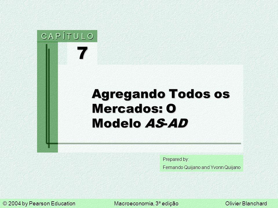 © 2004 by Pearson EducationMacroeconomia, 3ª ediçãoOlivier Blanchard Capítulo 7: Agregando Todos os Mercados: O Modelo AS-AD Demanda Agregada Um aumento no nível de preços provoca uma redução do produto.