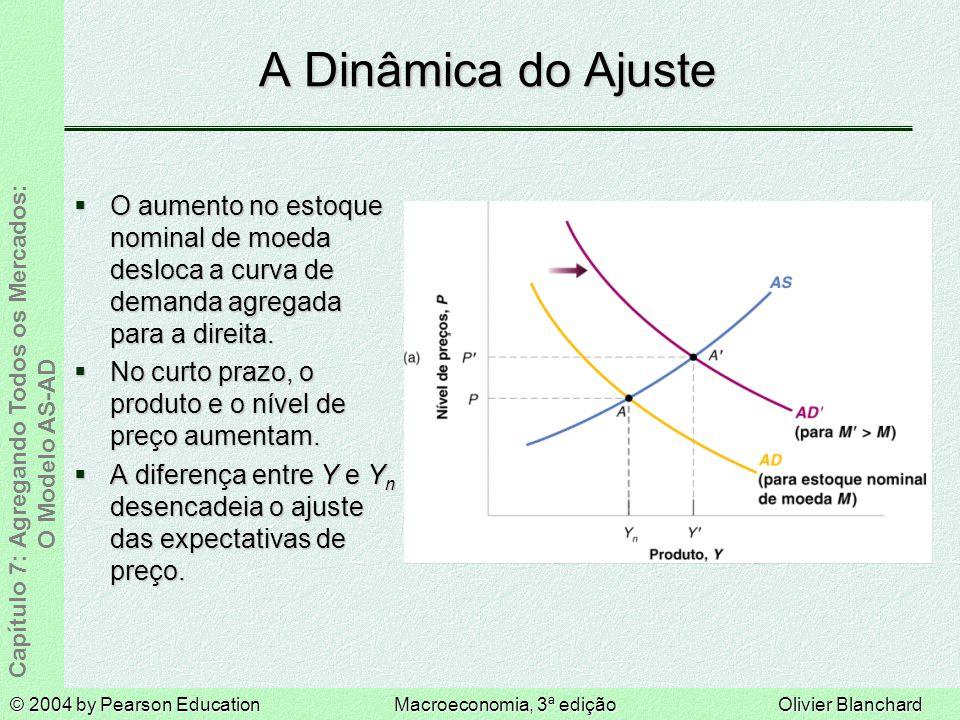 © 2004 by Pearson EducationMacroeconomia, 3ª ediçãoOlivier Blanchard Capítulo 7: Agregando Todos os Mercados: O Modelo AS-AD A Dinâmica do Ajuste O aumento no estoque nominal de moeda desloca a curva de demanda agregada para a direita.