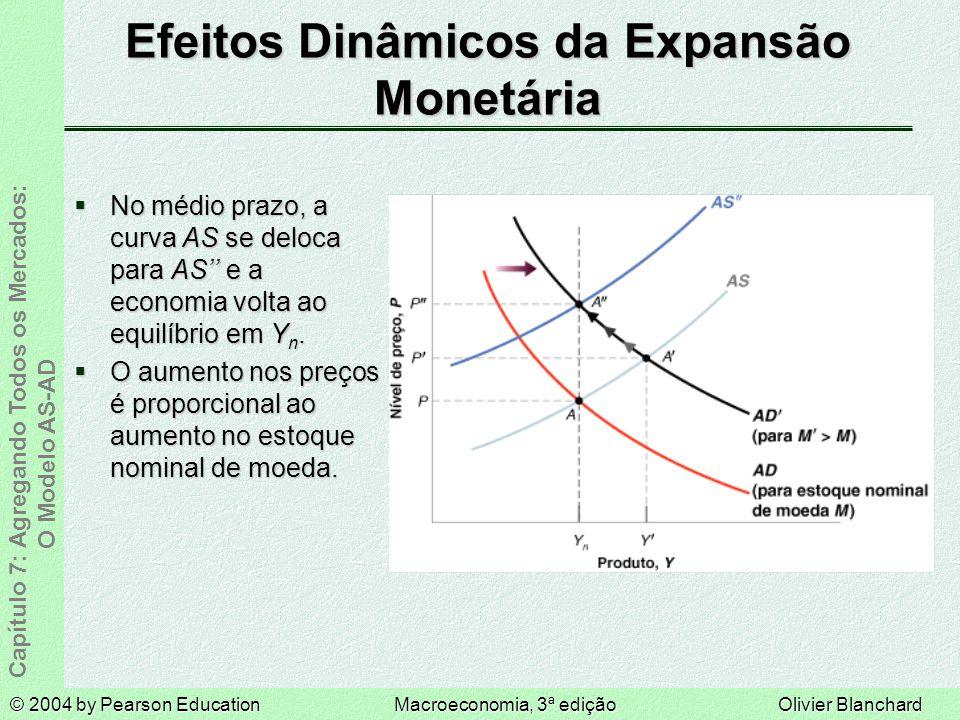 © 2004 by Pearson EducationMacroeconomia, 3ª ediçãoOlivier Blanchard Capítulo 7: Agregando Todos os Mercados: O Modelo AS-AD Efeitos Dinâmicos da Expansão Monetária No médio prazo, a curva AS se deloca para AS e a economia volta ao equilíbrio em Y n.