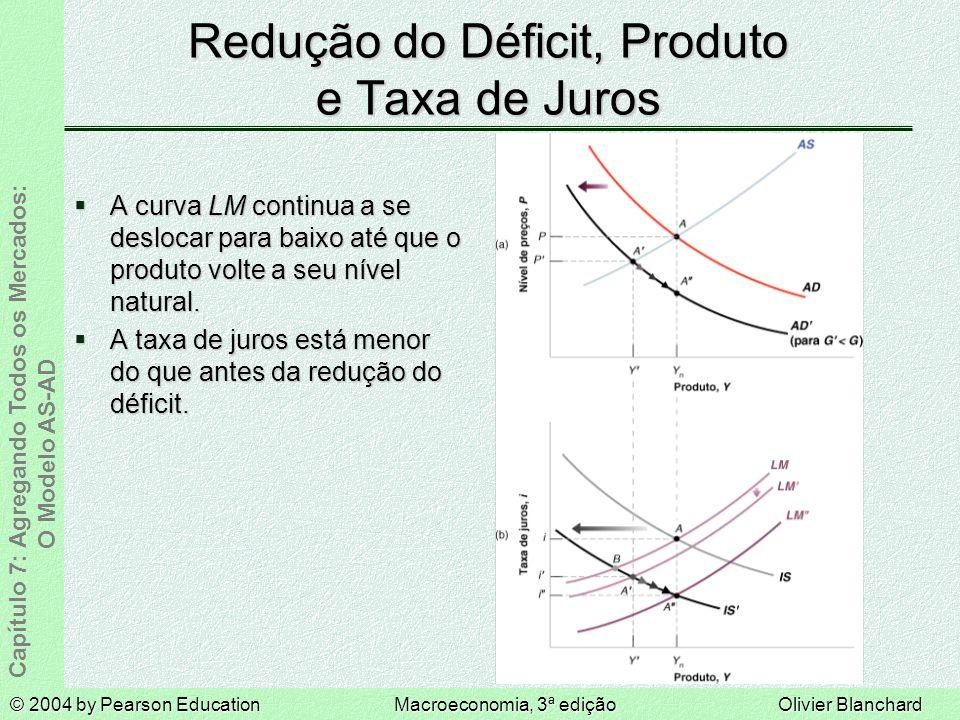 © 2004 by Pearson EducationMacroeconomia, 3ª ediçãoOlivier Blanchard Capítulo 7: Agregando Todos os Mercados: O Modelo AS-AD Redução do Déficit, Produto e Taxa de Juros A curva LM continua a se deslocar para baixo até que o produto volte a seu nível natural.