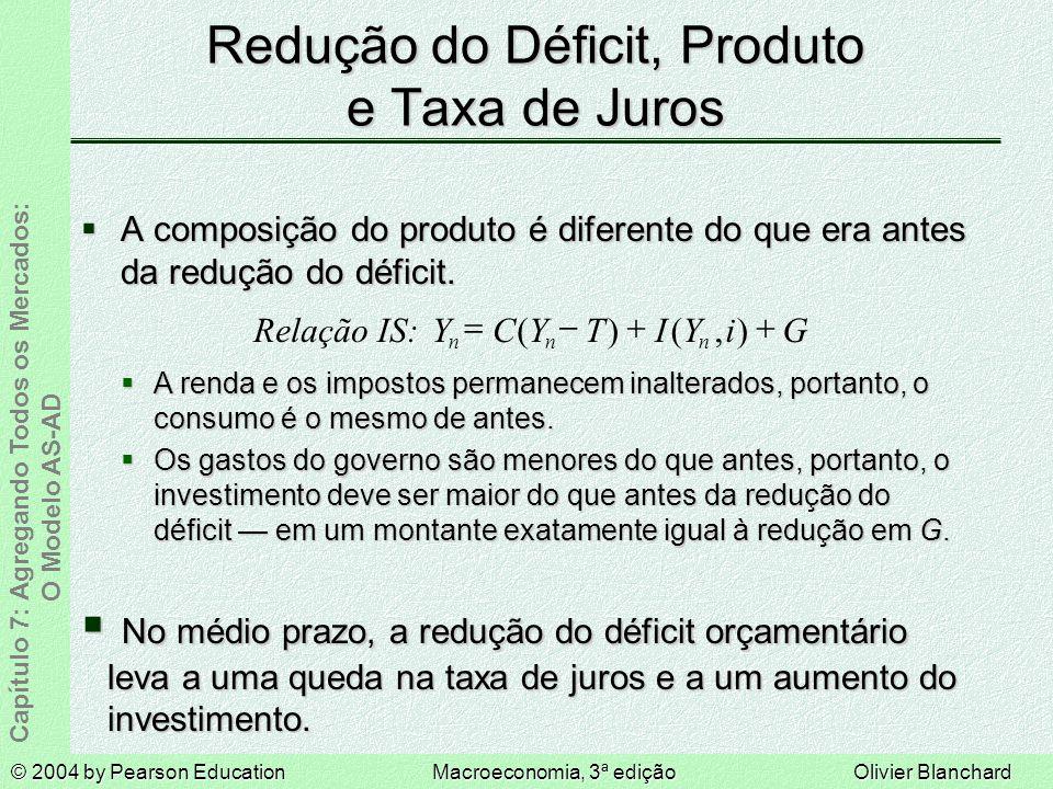 © 2004 by Pearson EducationMacroeconomia, 3ª ediçãoOlivier Blanchard Capítulo 7: Agregando Todos os Mercados: O Modelo AS-AD Redução do Déficit, Produto e Taxa de Juros A composição do produto é diferente do que era antes da redução do déficit.
