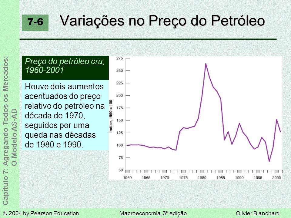 © 2004 by Pearson EducationMacroeconomia, 3ª ediçãoOlivier Blanchard Capítulo 7: Agregando Todos os Mercados: O Modelo AS-AD Variações no Preço do Petróleo Variações no Preço do Petróleo Preço do petróleo cru, 1960-2001 7-6 Houve dois aumentos acentuados do preço relativo do petróleo na década de 1970, seguidos por uma queda nas décadas de 1980 e 1990.