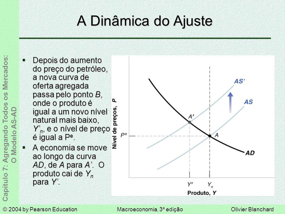 © 2004 by Pearson EducationMacroeconomia, 3ª ediçãoOlivier Blanchard Capítulo 7: Agregando Todos os Mercados: O Modelo AS-AD A Dinâmica do Ajuste Depois do aumento do preço do petróleo, a nova curva de oferta agregada passa pelo ponto B, onde o produto é igual a um novo nível natural mais baixo, Y n, e o nível de preço é igual a P e.