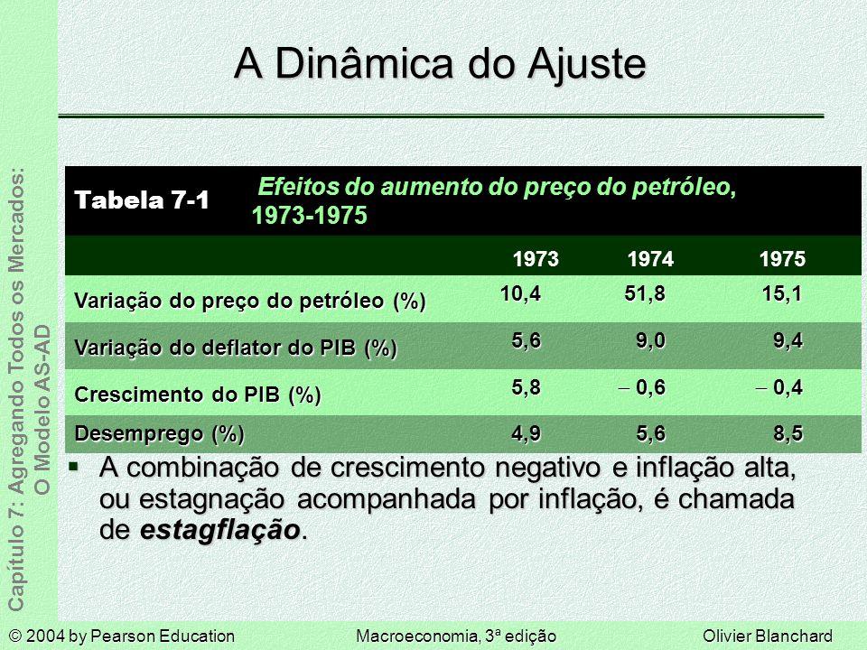 © 2004 by Pearson EducationMacroeconomia, 3ª ediçãoOlivier Blanchard Capítulo 7: Agregando Todos os Mercados: O Modelo AS-AD A Dinâmica do Ajuste A combinação de crescimento negativo e inflação alta, ou estagnação acompanhada por inflação, é chamada de estagflação.
