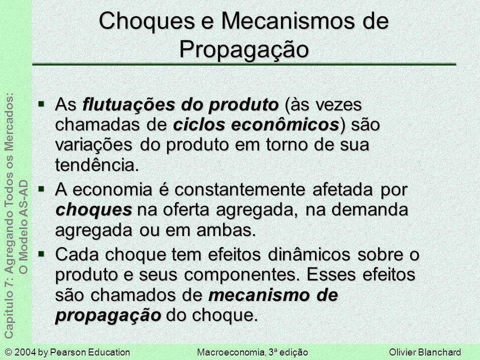 © 2004 by Pearson EducationMacroeconomia, 3ª ediçãoOlivier Blanchard Capítulo 7: Agregando Todos os Mercados: O Modelo AS-AD Choques e Mecanismos de Propagação As flutuações do produto (às vezes chamadas de ciclos econômicos) são variações do produto em torno de sua tendência.