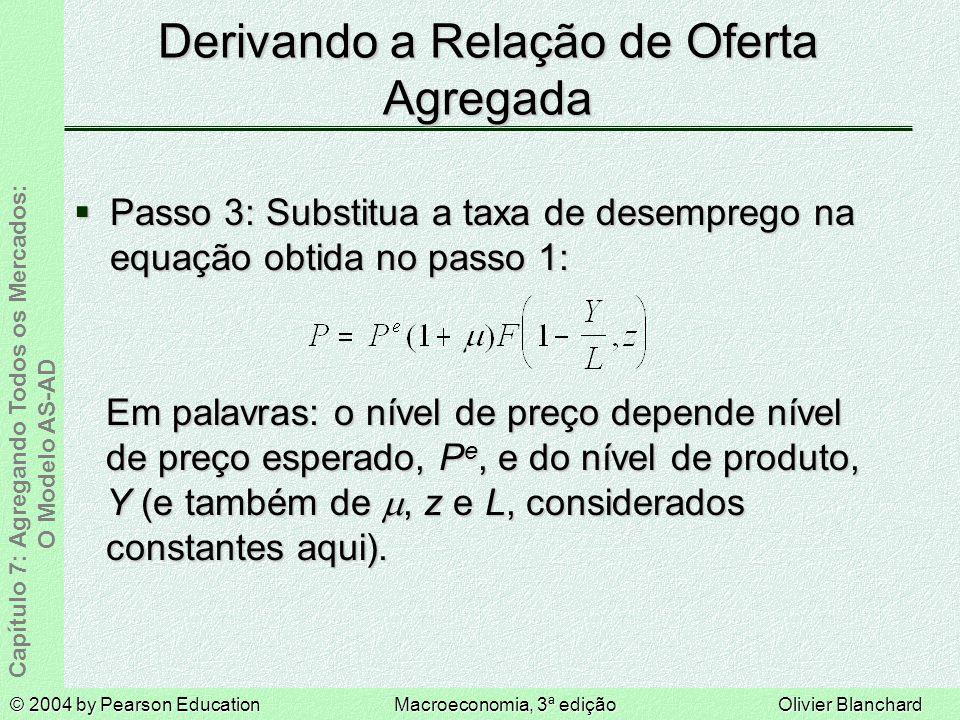 © 2004 by Pearson EducationMacroeconomia, 3ª ediçãoOlivier Blanchard Capítulo 7: Agregando Todos os Mercados: O Modelo AS-AD Derivando a Relação de Oferta Agregada Passo 3: Substitua a taxa de desemprego na equação obtida no passo 1: Passo 3: Substitua a taxa de desemprego na equação obtida no passo 1: Em palavras: o nível de preço depende nível de preço esperado, P e, e do nível de produto, Y (e também de, z e L, considerados constantes aqui).