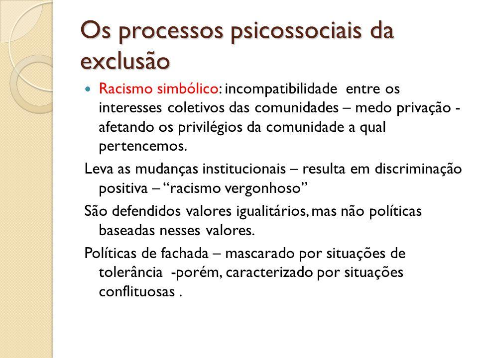 Os processos psicossociais da exclusão Racismo simbólico: incompatibilidade entre os interesses coletivos das comunidades – medo privação - afetando o