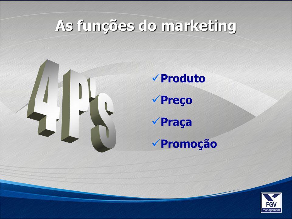 Produto Preço Praça Promoção As funções do marketing