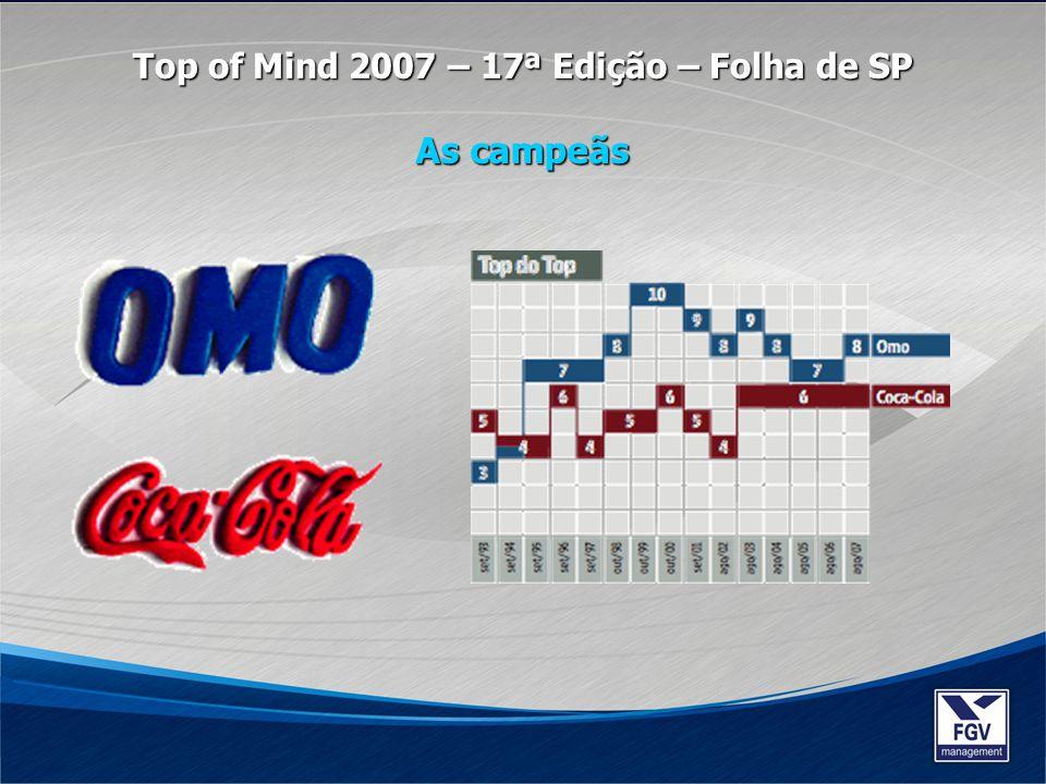 As campeãs Top of Mind 2007 – 17ª Edição – Folha de SP