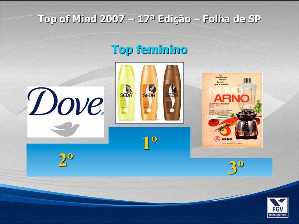 Top feminino 1º 2º 3º