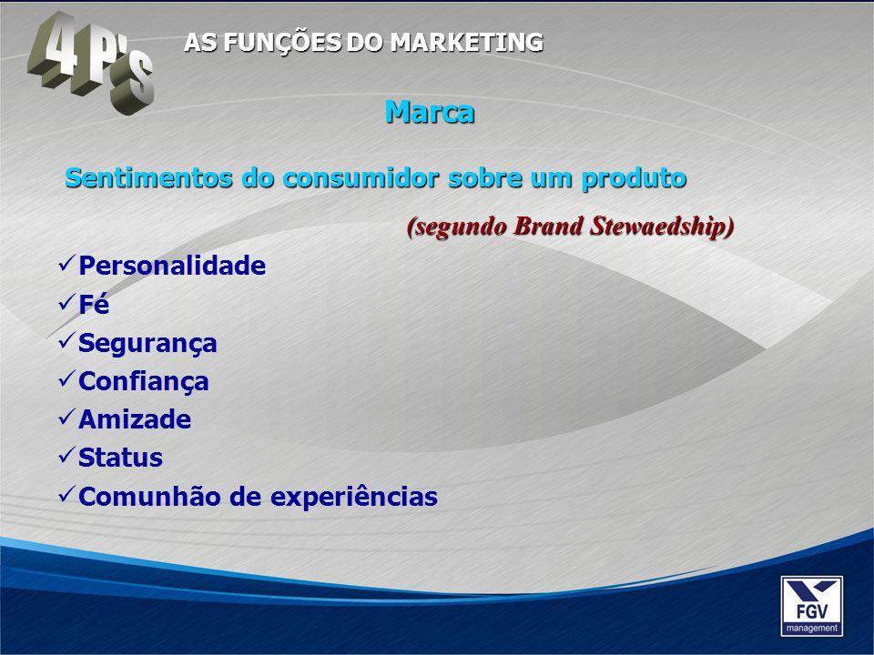 Sentimentos do consumidor sobre um produto (segundo Brand Stewaedship) Sentimentos do consumidor sobre um produto (segundo Brand Stewaedship) Personal