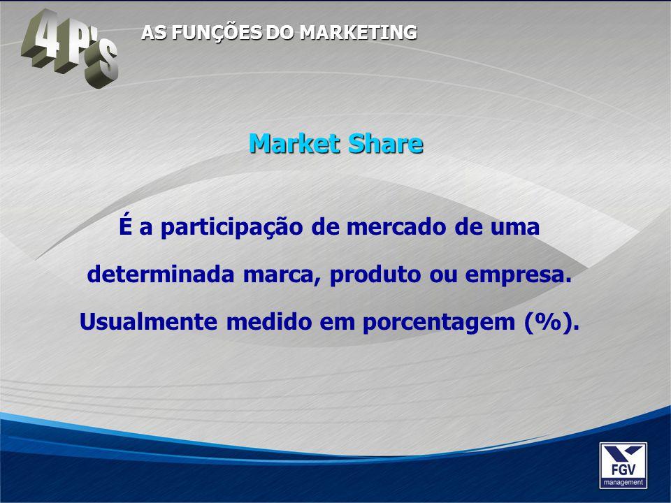 É a participação de mercado de uma determinada marca, produto ou empresa. Usualmente medido em porcentagem (%). Market Share AS FUNÇÕES DO MARKETING
