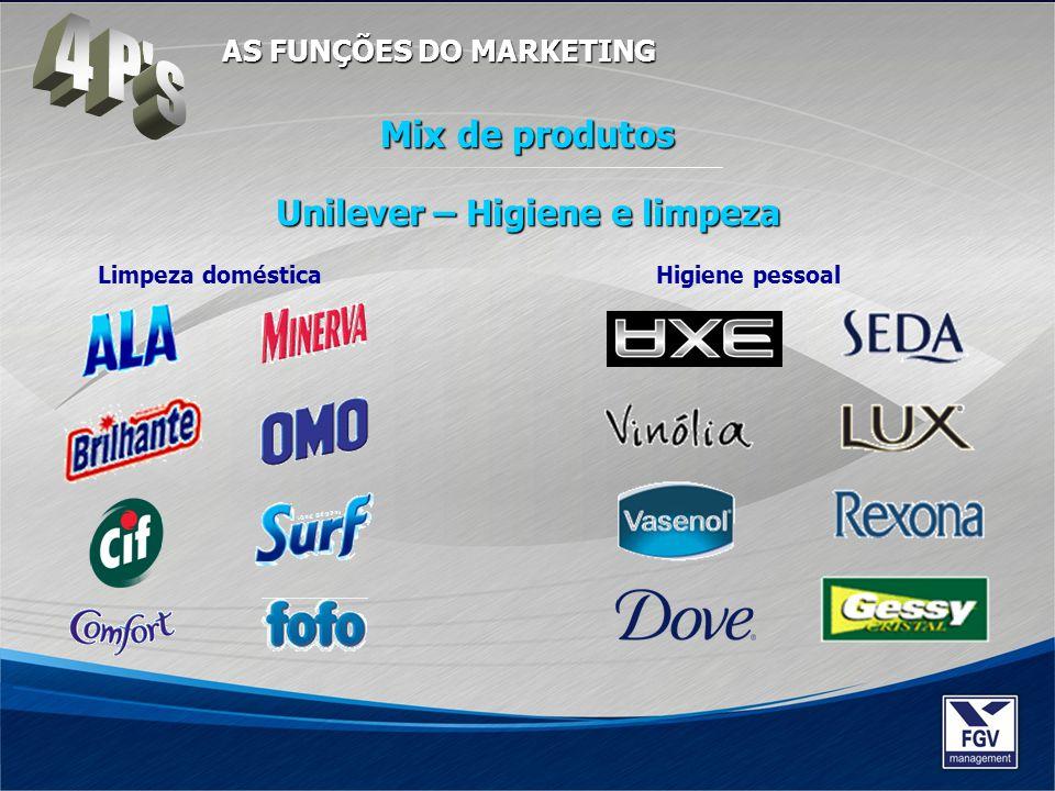 Unilever – Higiene e limpeza Limpeza domésticaHigiene pessoal Mix de produtos AS FUNÇÕES DO MARKETING
