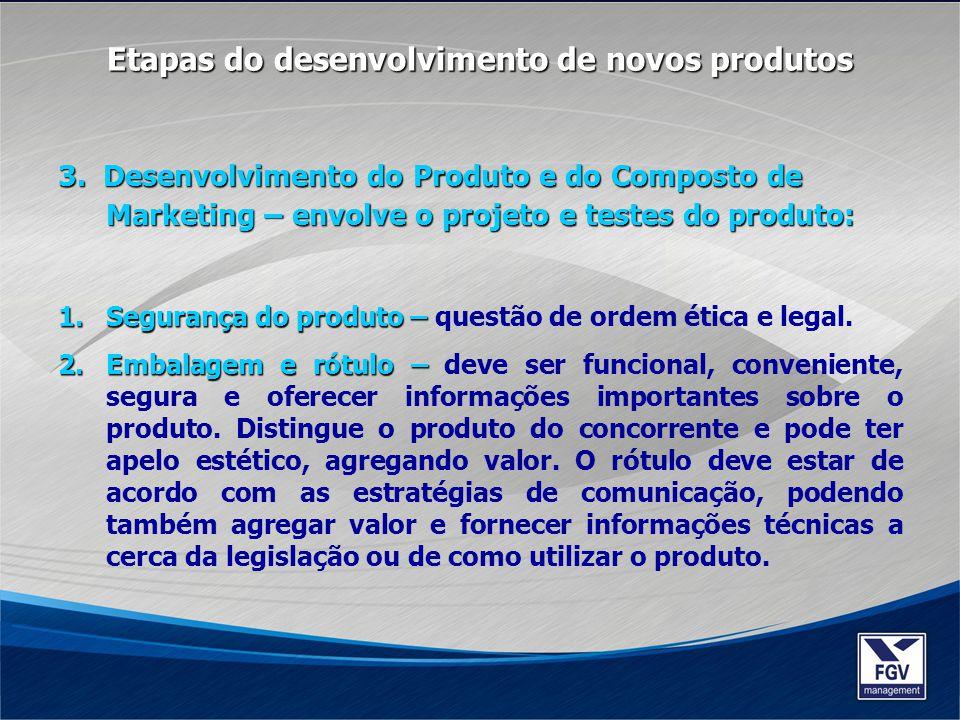 Os riscos são: Não criarem uma posição clara na mente dos consumidores, sendo muito fácil de ocorrer um esquecimento por parte do consumidor a respeito do produto.