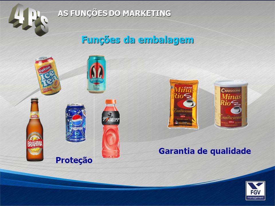 Proteção Funções da embalagem Garantia de qualidade AS FUNÇÕES DO MARKETING