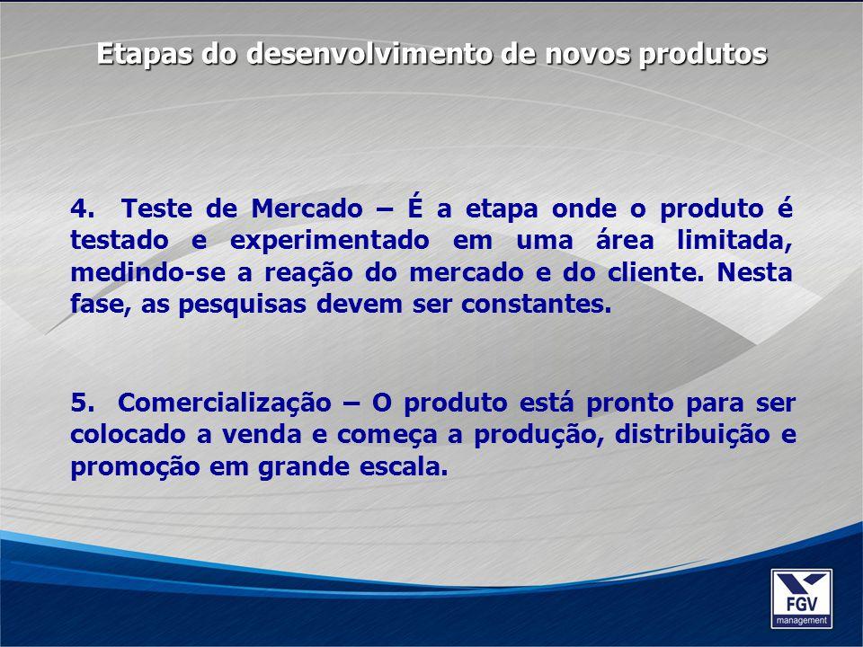 A marca mãe institucionalizada seguida de diversas outras marcas específicas para cada produto.