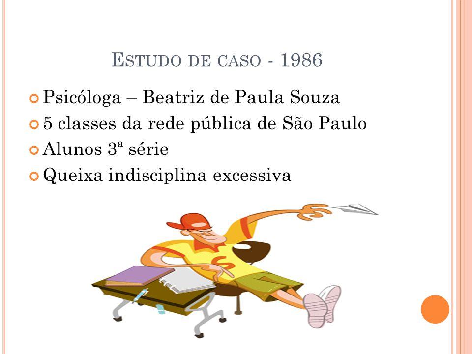 E STUDO DE CASO - 1986 Psicóloga – Beatriz de Paula Souza 5 classes da rede pública de São Paulo Alunos 3ª série Queixa indisciplina excessiva
