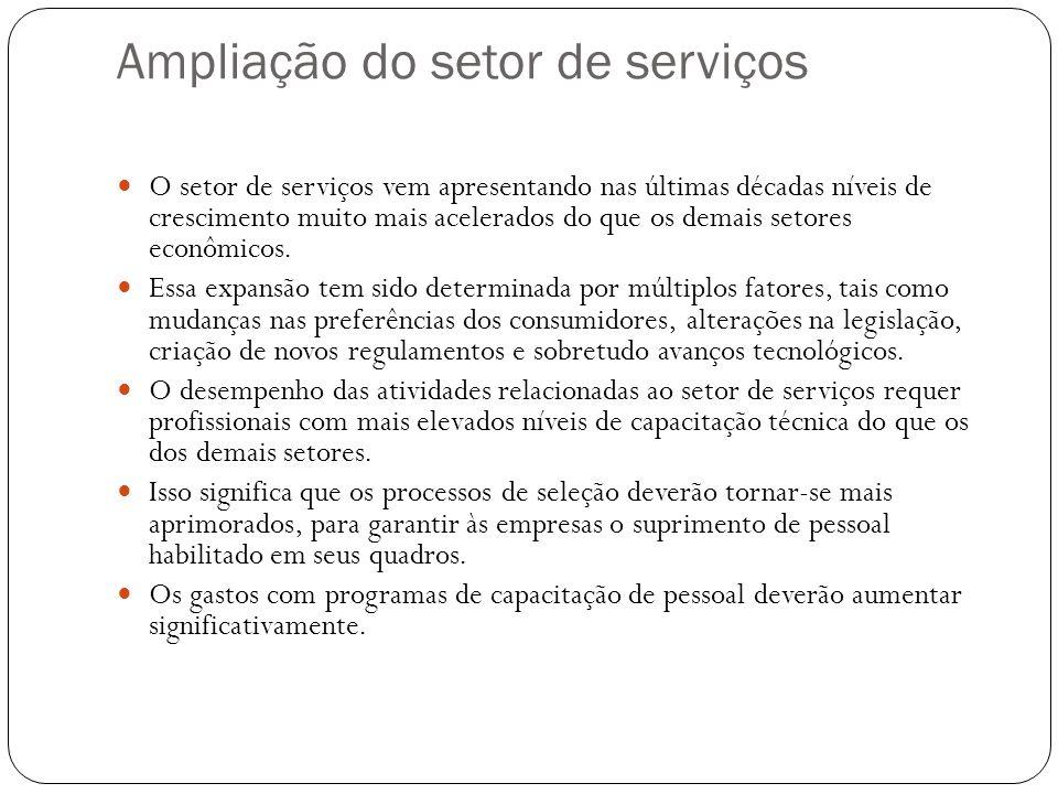Ampliação do setor de serviços O setor de serviços vem apresentando nas últimas décadas níveis de crescimento muito mais acelerados do que os demais s