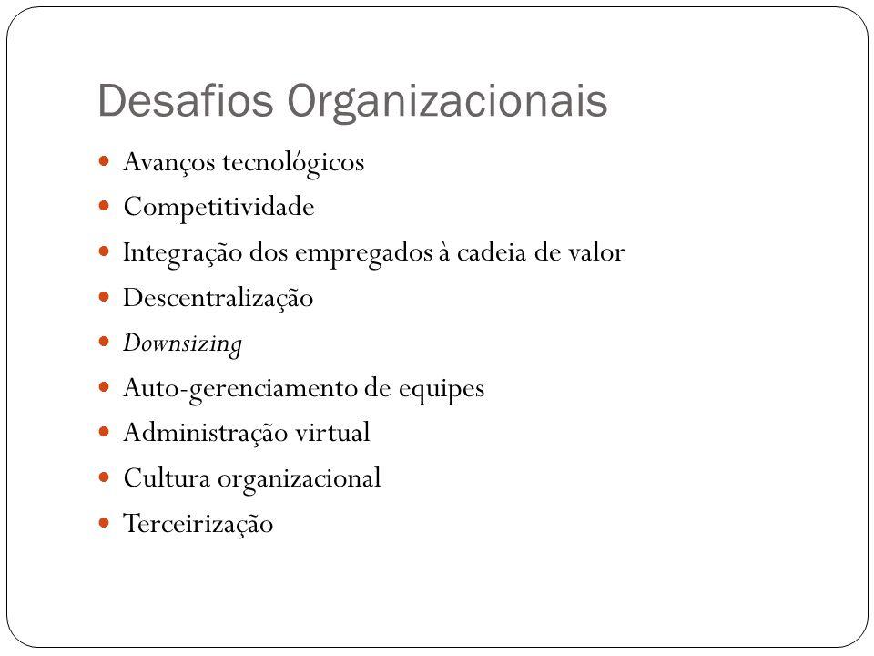 Desafios Organizacionais Avanços tecnológicos Competitividade Integração dos empregados à cadeia de valor Descentralização Downsizing Auto-gerenciamen