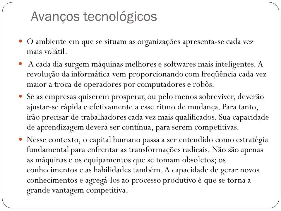 Avanços tecnológicos O ambiente em que se situam as organizações apresenta-se cada vez mais volátil. A cada dia surgem máquinas melhores e softwares m
