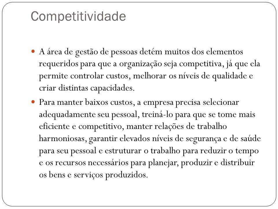 Competitividade A área de gestão de pessoas detém muitos dos elementos requeridos para que a organização seja competitiva, já que ela permite controla