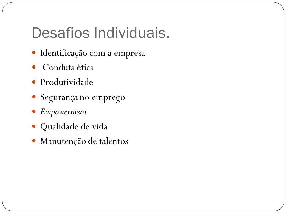 Desafios Individuais. Identificação com a empresa Conduta ética Produtividade Segurança no emprego Empowerment Qualidade de vida Manutenção de talento