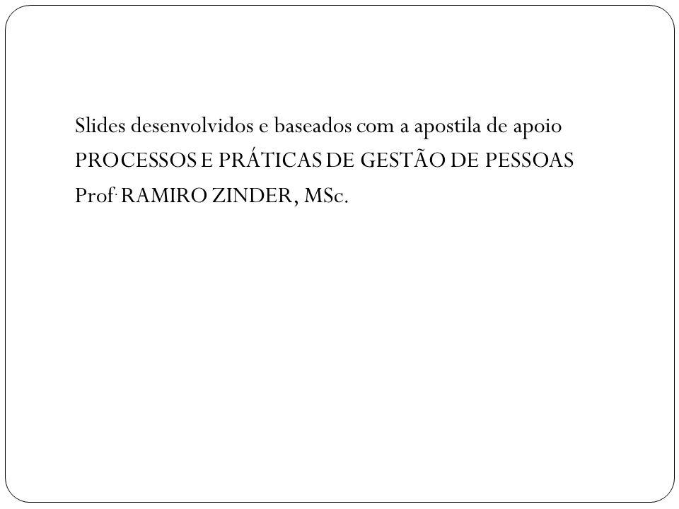 Slides desenvolvidos e baseados com a apostila de apoio PROCESSOS E PRÁTICAS DE GESTÃO DE PESSOAS Prof. RAMIRO ZINDER, MSc.
