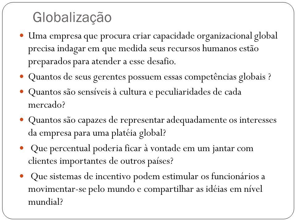 Globalização Uma empresa que procura criar capacidade organizacional global precisa indagar em que medida seus recursos humanos estão preparados para