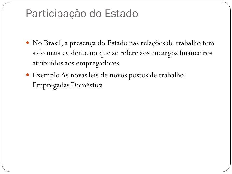 Participação do Estado No Brasil, a presença do Estado nas relações de trabalho tem sido mais evidente no que se refere aos encargos financeiros atrib