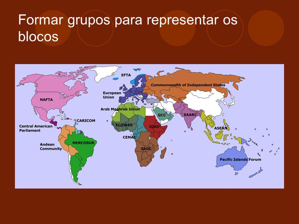 Formar grupos para representar os blocos