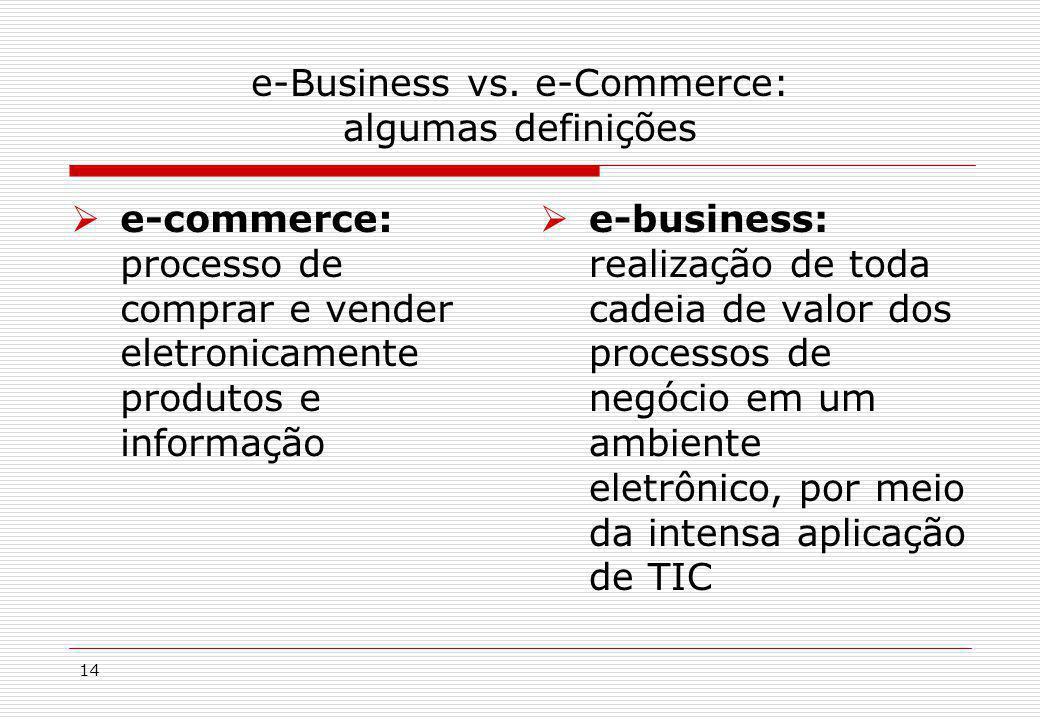 14 e-Business vs.