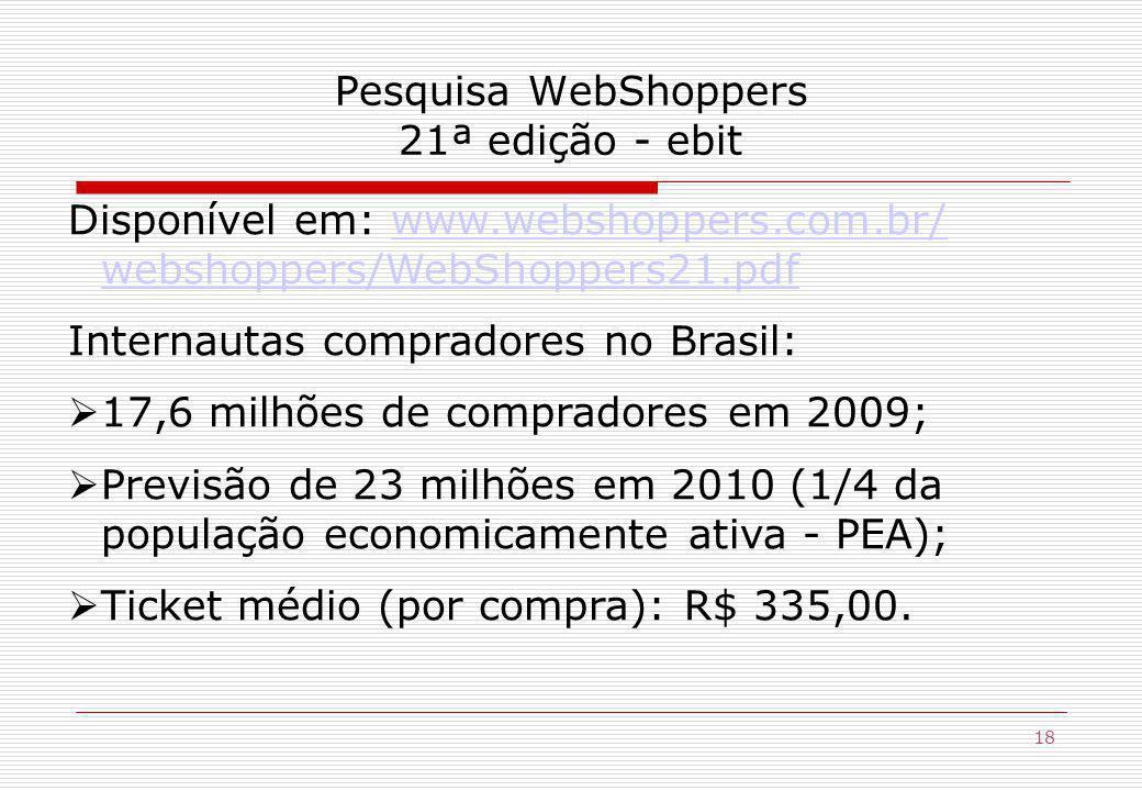 18 Pesquisa WebShoppers 21ª edição - ebit Disponível em: www.webshoppers.com.br/ webshoppers/WebShoppers21.pdfwww.webshoppers.com.br/ webshoppers/WebShoppers21.pdf Internautas compradores no Brasil: 17,6 milhões de compradores em 2009; Previsão de 23 milhões em 2010 (1/4 da população economicamente ativa - PEA); Ticket médio (por compra): R$ 335,00.