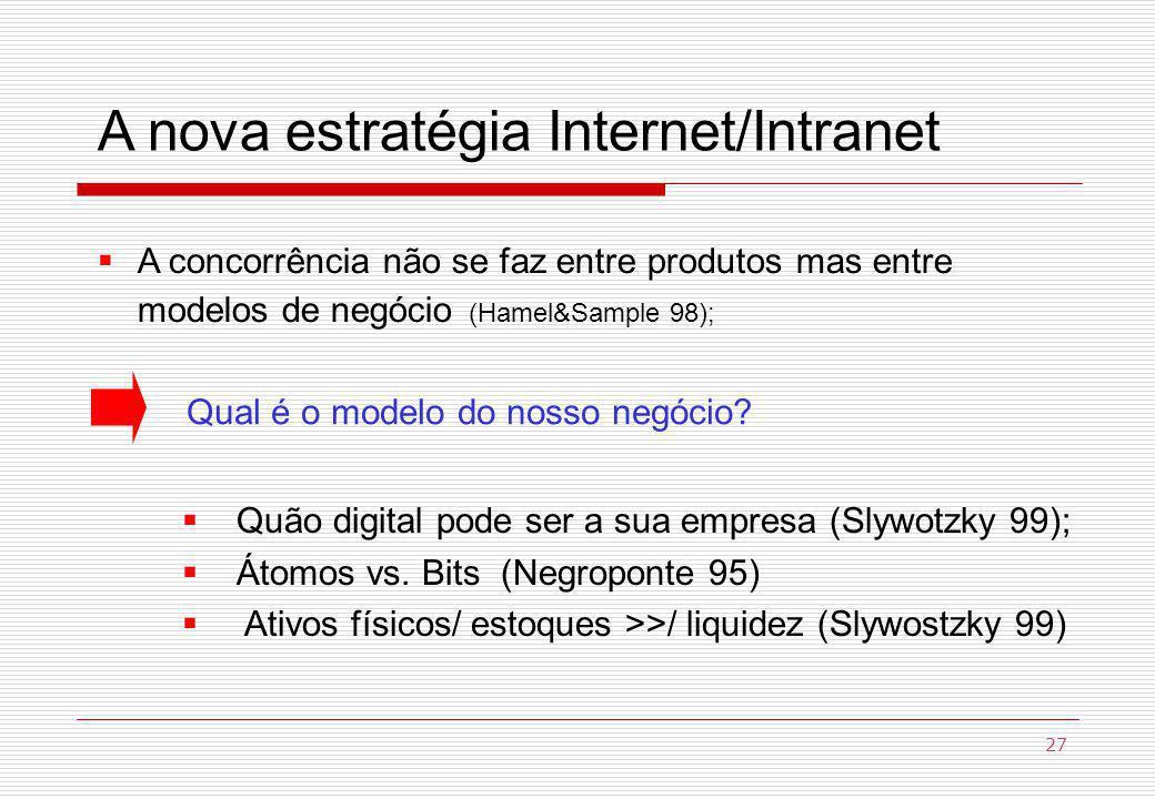 A nova estratégia Internet/Intranet Quão digital pode ser a sua empresa (Slywotzky 99); Átomos vs.