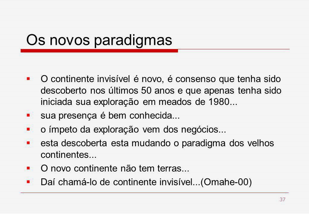 Os novos paradigmas O continente invisível é novo, é consenso que tenha sido descoberto nos últimos 50 anos e que apenas tenha sido iniciada sua exploração em meados de 1980...