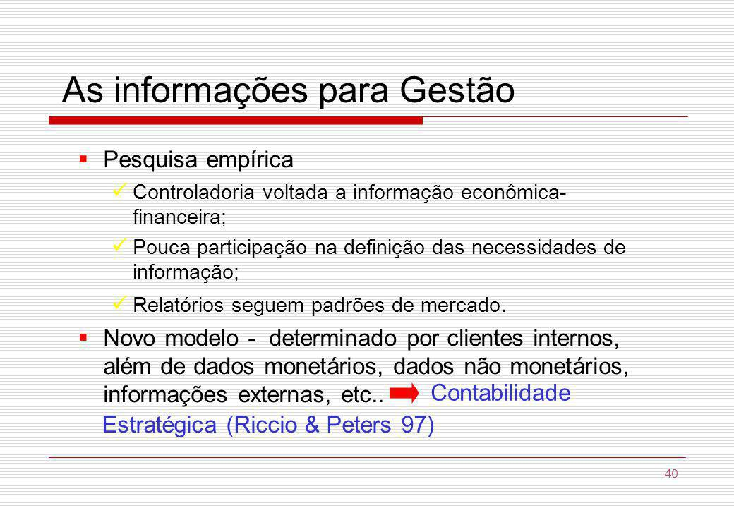 As informações para Gestão Estratégica (Riccio & Peters 97) Pesquisa empírica Controladoria voltada a informação econômica- financeira; Pouca participação na definição das necessidades de informação; Relatórios seguem padrões de mercado.