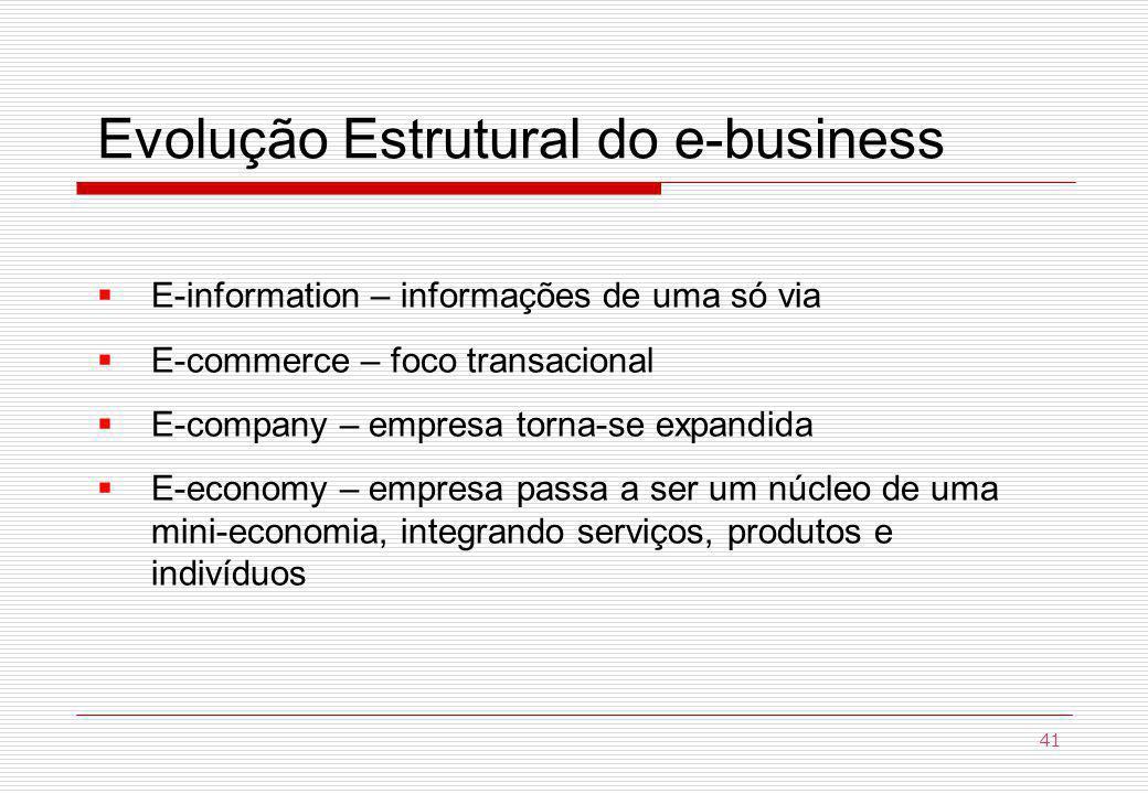 Evolução Estrutural do e-business E-information – informações de uma só via E-commerce – foco transacional E-company – empresa torna-se expandida E-economy – empresa passa a ser um núcleo de uma mini-economia, integrando serviços, produtos e indivíduos 41