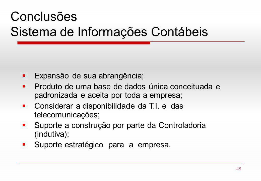 Conclusões Sistema de Informações Contábeis Expansão de sua abrangência; Produto de uma base de dados única conceituada e padronizada e aceita por toda a empresa; Considerar a disponibilidade da T.I.