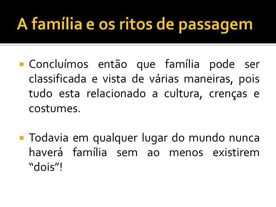 Concluímos então que família pode ser classificada e vista de várias maneiras, pois tudo esta relacionado a cultura, crenças e costumes.